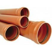 Трубы РР для систем наружной канализации